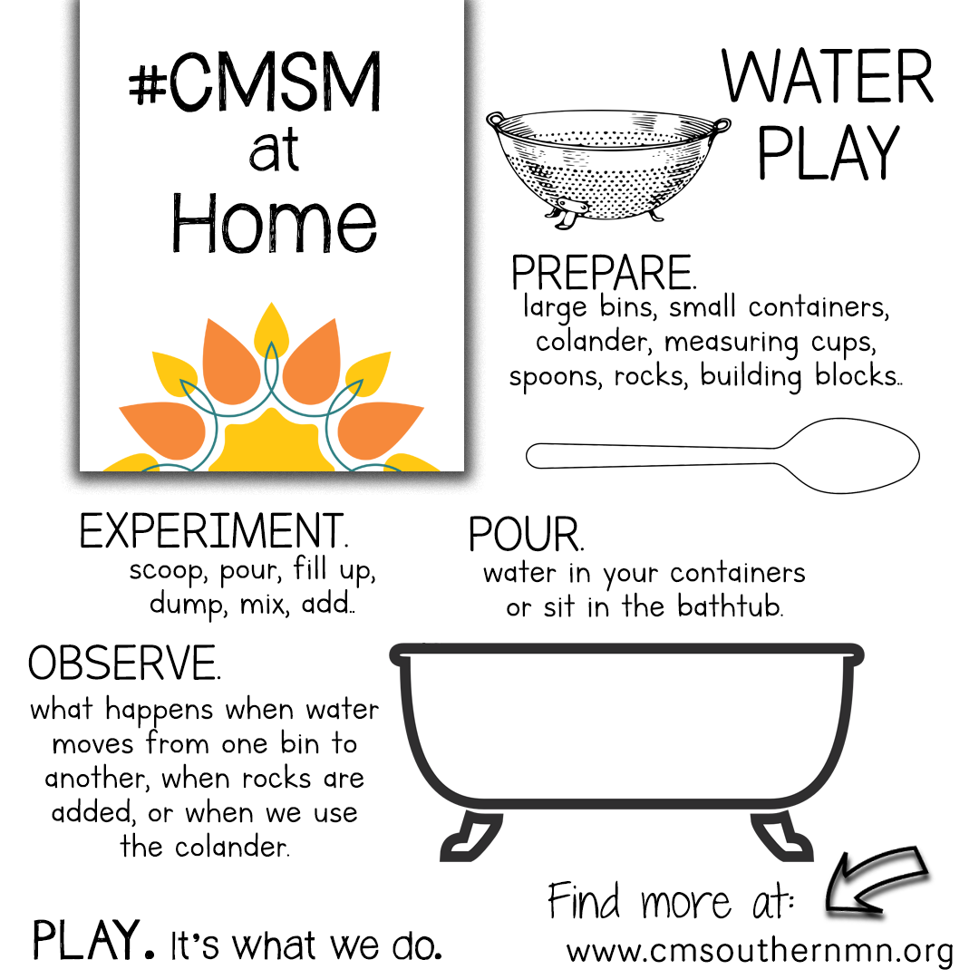Water Play | CMSMatHome