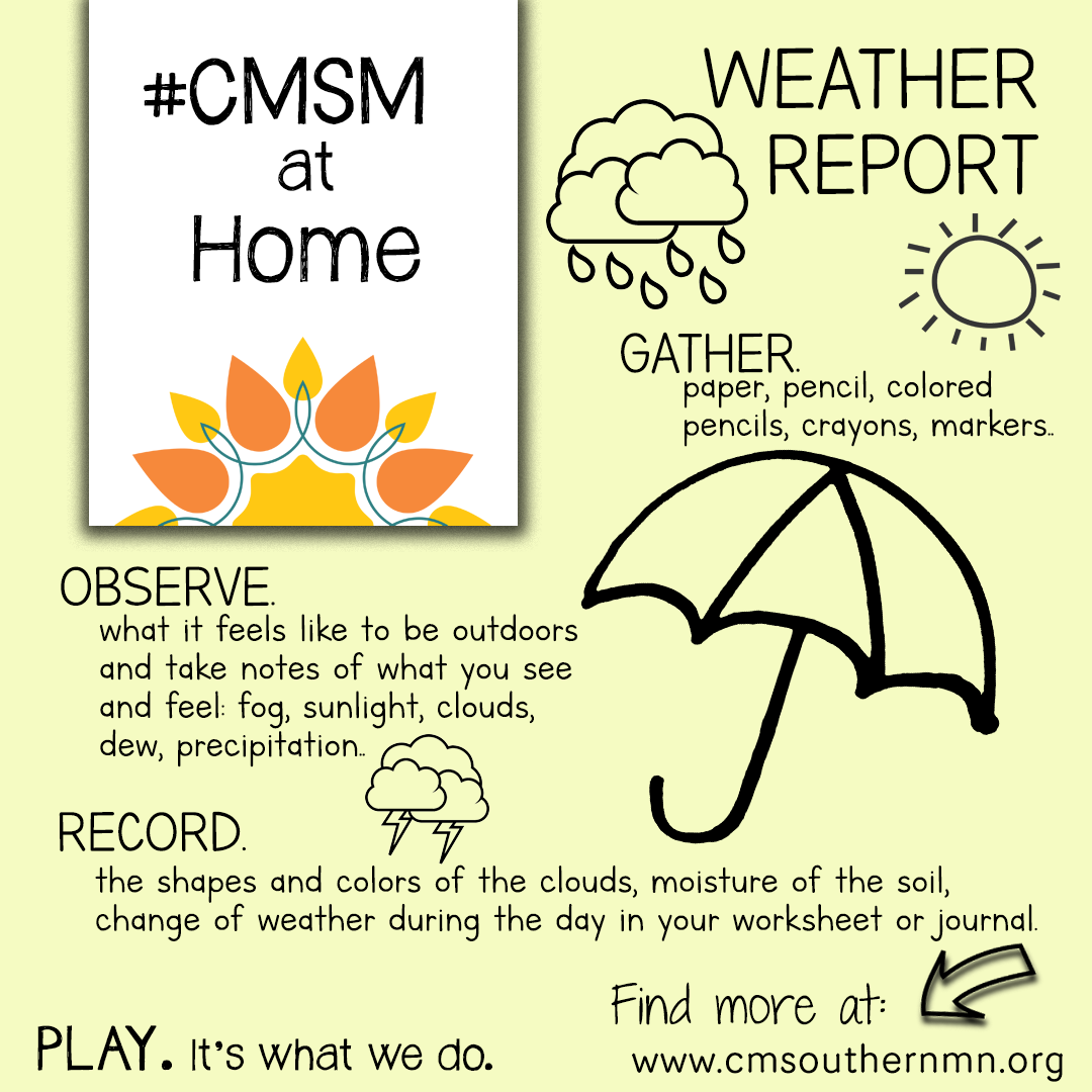 Weather Report | CMSMatHome